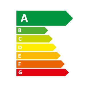 Nueva etiqueta energética para electrodomésticos: de la A a la G